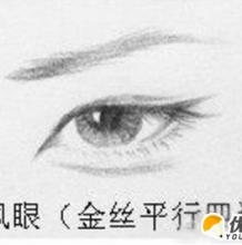 各种不同的眼睛类型的画法   各种不同眼睛怎么画  不同眼睛类型的手绘画教程