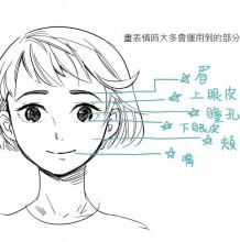生动的美女五官和表情怎么绘画? 拆分的五官表情美女人物绘画教程
