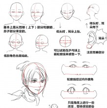 手把手教你怎么绘画男女生不同角度的脸部 多种脸部教程插画素材
