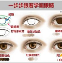 脸部精致三官的绘画方法   眼睛、鼻子、嘴唇的简单绘画和上色步骤教程