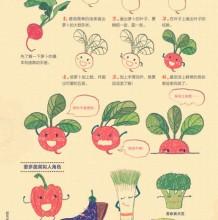 可爱的萝卜拟人形象简笔画教程图片 简单蔬菜小人卡通画画法