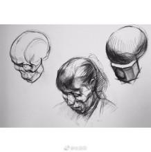 人物头型不同角度骨骼结构剖析展示 骷髅头骨素描画展示头部结构