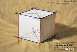 素描基础 正方体素描怎么画 正方体素描的画法 正方体素描手绘教程图片