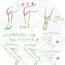 动漫插画人物腿部脚部结构演示和讲解 不同姿势角度展示图片