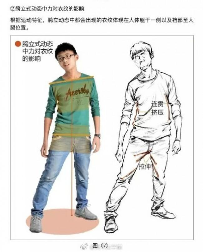 男女人物速写要点讲解 人物速写需要注意什么 怎么才能画好人物速写_www.youyix.com