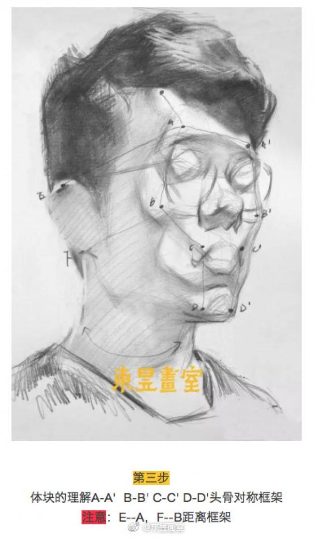 戴眼镜的男青年侧身人像素描教程图片 从构图到上色结构讲解_www.youyix.com