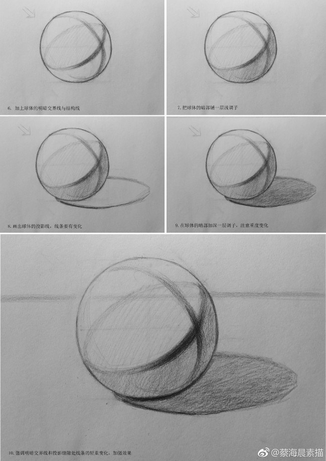 素描圆球体怎么画 圆球体的画法 新手画圆球体素描结构画_www.youyix.com