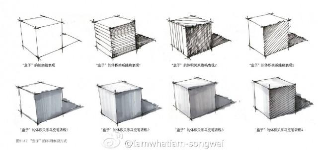 钢笔画/马克笔手绘的入门教程 工具、线条和对体积与光影的认识和理解_www.youyix.com