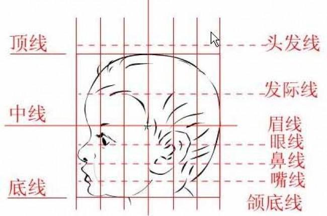 画素描有那些术语需要了解和知道 素描的术语专有名词词汇有哪些?_www.youyix.com