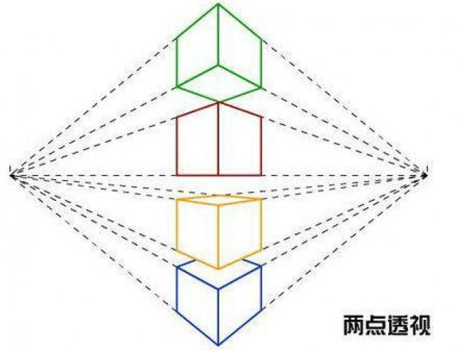 什么是透视,1点,2点,3点透视是什么意思?透视怎么画,有什么技巧?_www.youyix.com