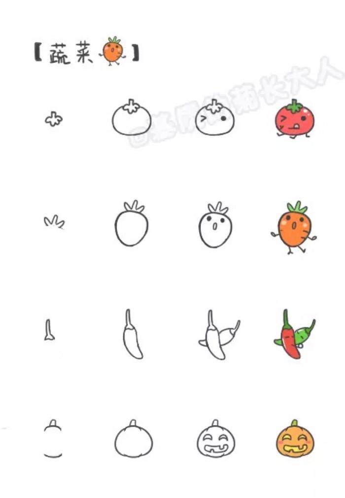 这里为大家例举了4款很可爱的蔬菜的简单卡通画的画法,分别是西红柿、胡萝卜、辣椒、南瓜。都是我们平时很爱吃的蔬菜对不对。造型很小巧别致。作为装饰的小配图什么的很适合噢。都是采用拟人的手法来表现,也就是看起来都是一个个的蔬菜小人,很可爱活泼。 笔画都很清楚,都是从头部开始,大家掌握好基本的大的形体结构就不会有错。是圆形,还是长条状,还是什么形状。 来源:微博/网络  原作者:@ 图片水印
