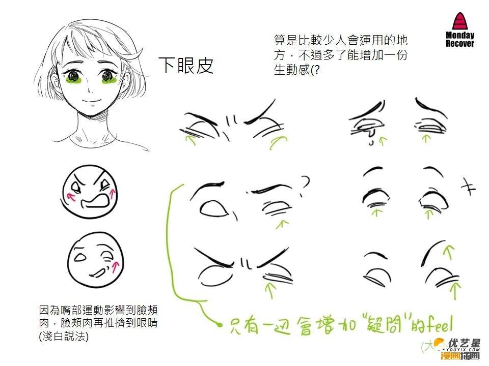 拆分的五官表情美女人物绘画教程