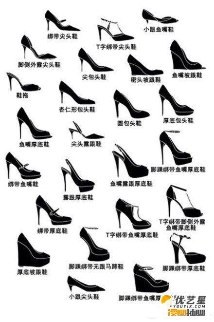 25款常见高跟鞋简笔画素材 各种高跟鞋的画法 最简单的高跟鞋怎么画