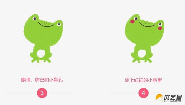 儿童画青蛙图片 青蛙简笔画 幼儿简笔画青蛙 可爱的小